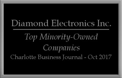Top Minority-Owned Companies